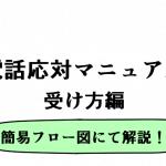 電話応対マニュアル-受け方編-アイキャッチ画像